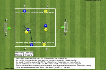 283 Defending Decisions: Marking & Tracking