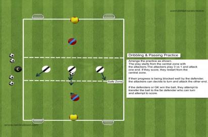 390 Simple Dribbling & Passing Practice