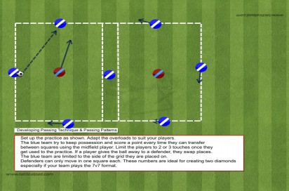 389 Developing Passing Techniques and Passing Patterns