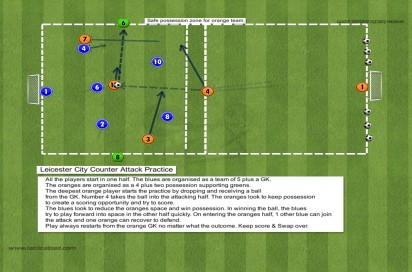 433 Leicester City Counter Attack Game